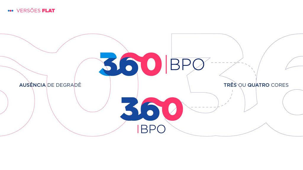 360 BPO - Identidade e Site
